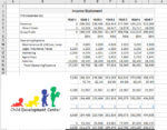 Playground and Child Development Centers Financial Model