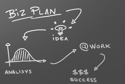 The main steps in business planning